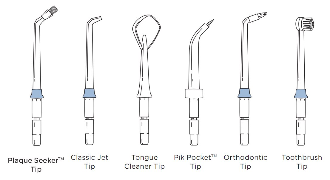 six different tips for waterpik pictured: basic jet tip, plaque seeker tip, tongue cleaner, pik pocket, orthodontic tip, toothbrush tip. Via: http://www.freysmiles.com/blog/view/how-to-use-a-waterpik-like-a-boss